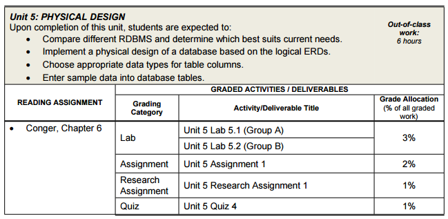 module6labanswersheet rankow Liquid layers lab sheet page 18  assessment instruments for data collection answer key pages 35-37  ties module - density 6 lesson two - the nitty gritty of.